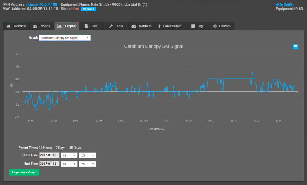 Monitoring Signal Graph