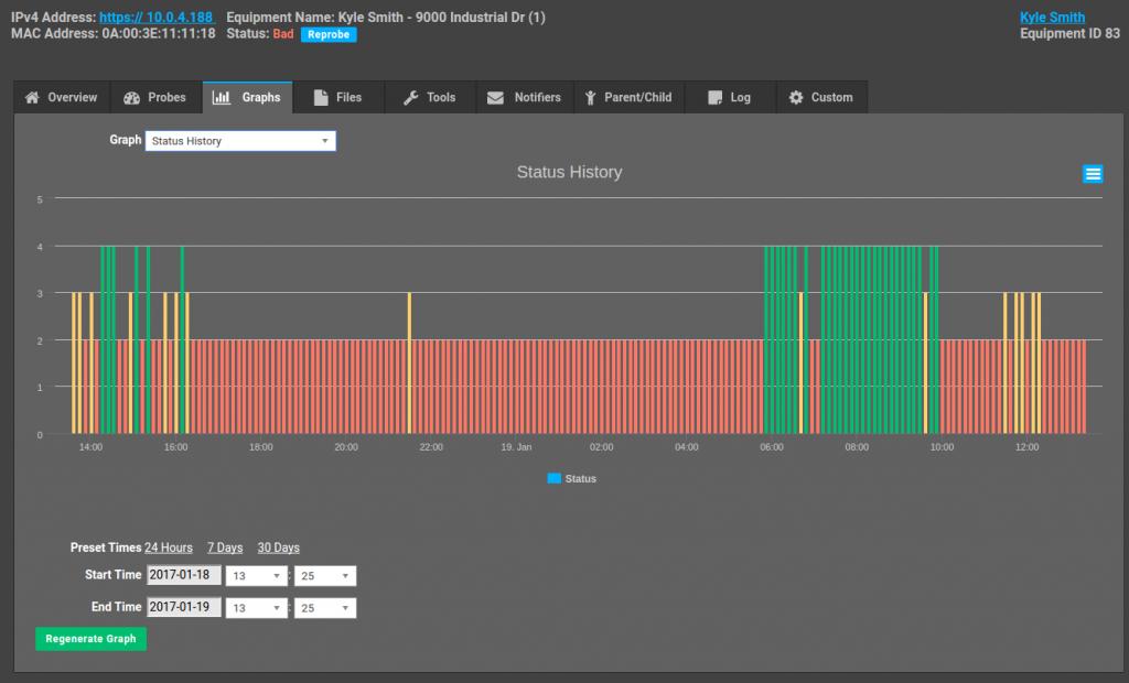 Monitoring Status History Graph